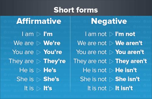 краткие формы глагола +to +be +в английском